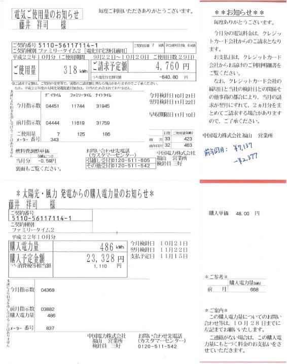 購入電力量のお知らせ20101021.jpg