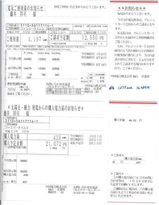 購入電力量のお知らせ20110121.jpg