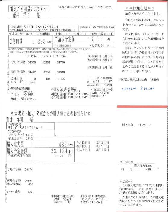 購入電力量のお知らせ20110221.jpg