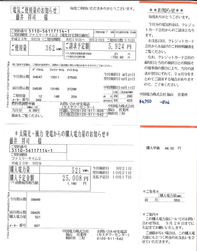 電気ご使用量のお知らせ20110921.jpg