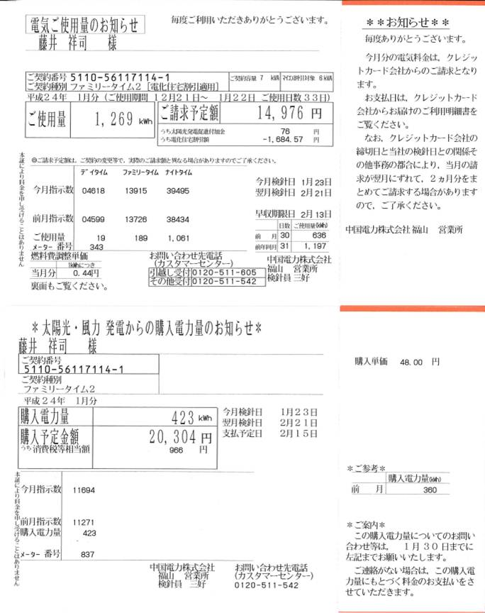電気ご使用量のお知らせ20120124.jpg