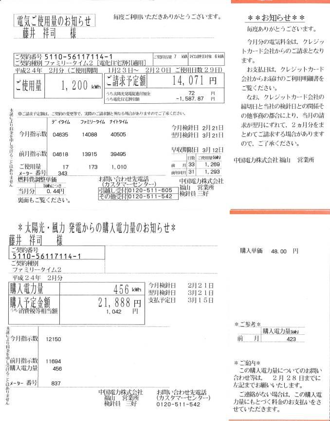 電気ご使用量のお知らせ20120221.jpg