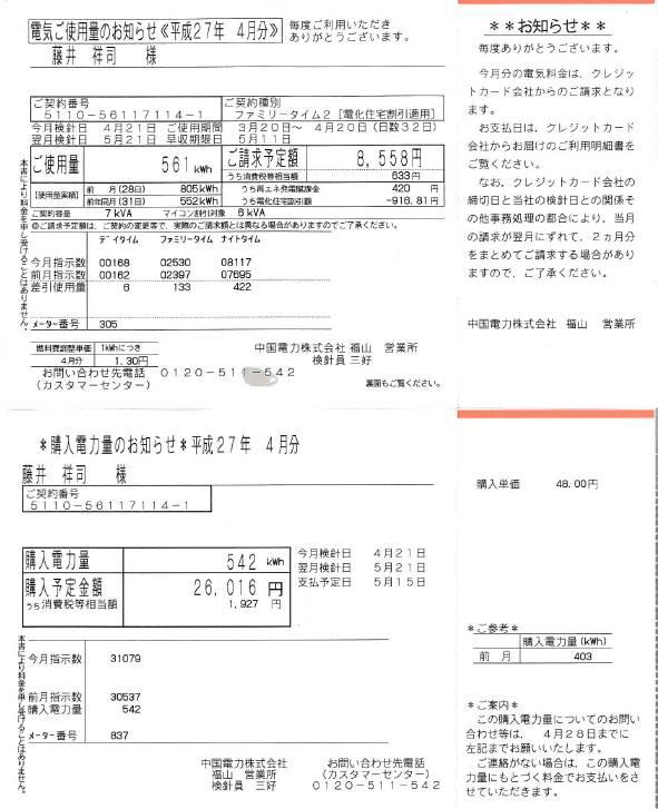 電気ご使用量のお知らせ20150422.jpg